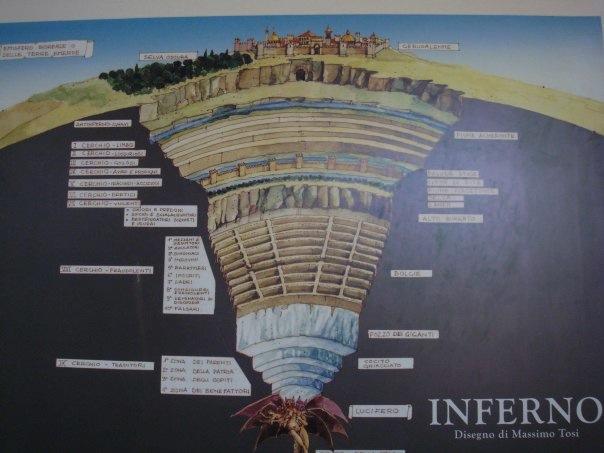 Схема строения Ада в доме-музее Данте
