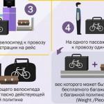 С велосипедом в Тайланд? Теперь такое возможно