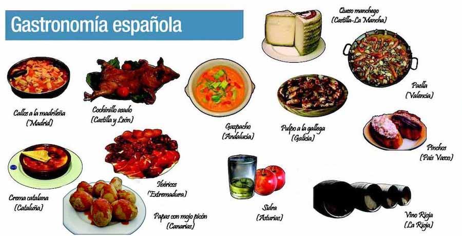 еда испанский