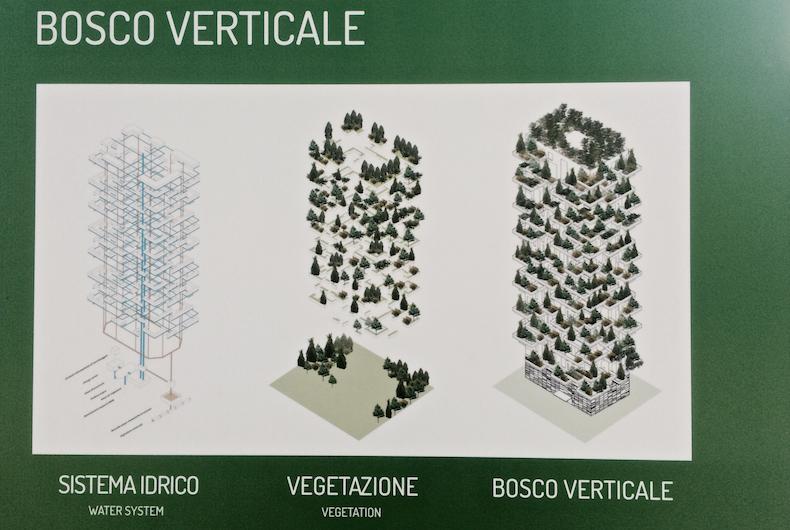 оросительная и вегетационная система Bosco Verticale