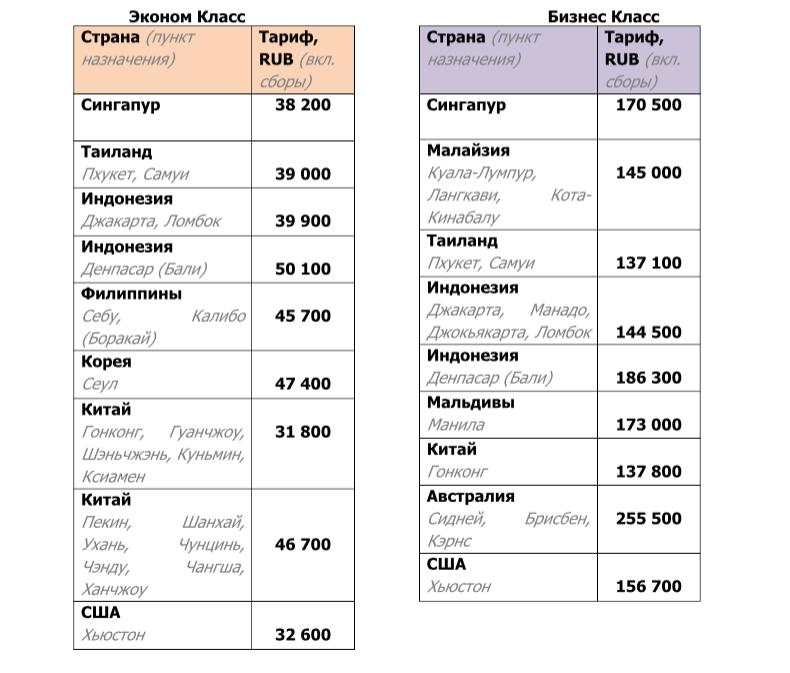 цены на билеты «Сингапурских Авиалиний»