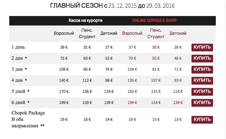 2016-02-13 19-42-35 ПРАЙС-ЛИСТ НА СКИ-ПАССЫ ЗИМА 2015 2016 - Jasná Nízke Tatry